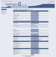 TS3 Server Webinterface - erstellen